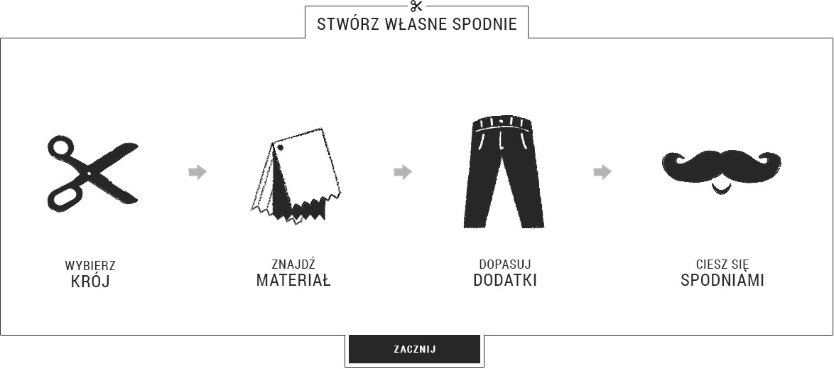 lunfardo kreator spodni